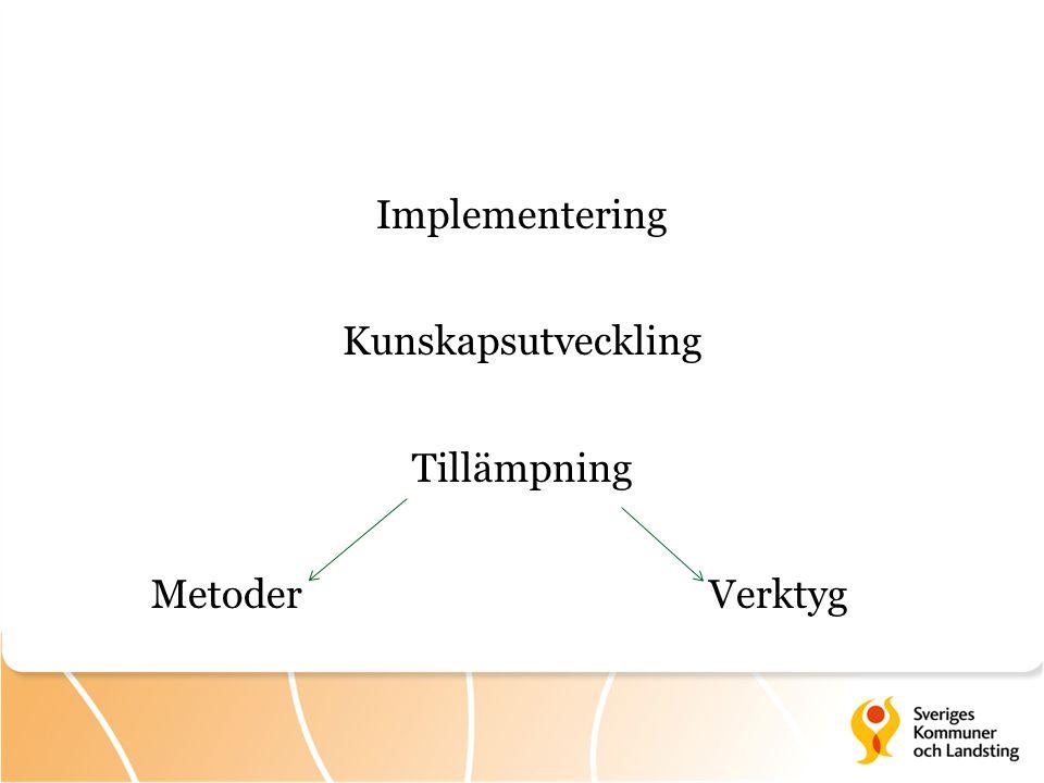 Implementering Kunskapsutveckling Tillämpning Metoder Verktyg