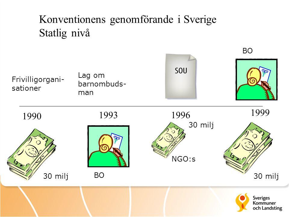 Konventionens genomförande i Sverige Statlig nivå