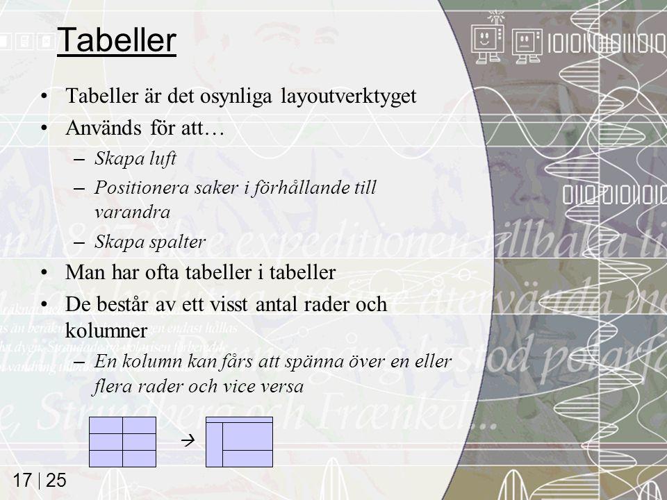Tabeller Tabeller är det osynliga layoutverktyget Används för att…