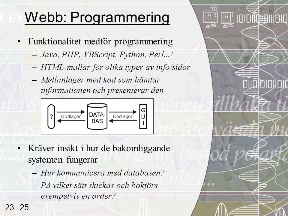Webb: Programmering Funktionalitet medför programmering