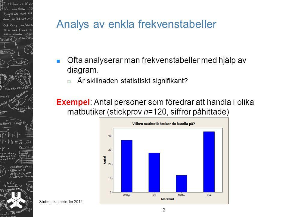 Analys av enkla frekvenstabeller