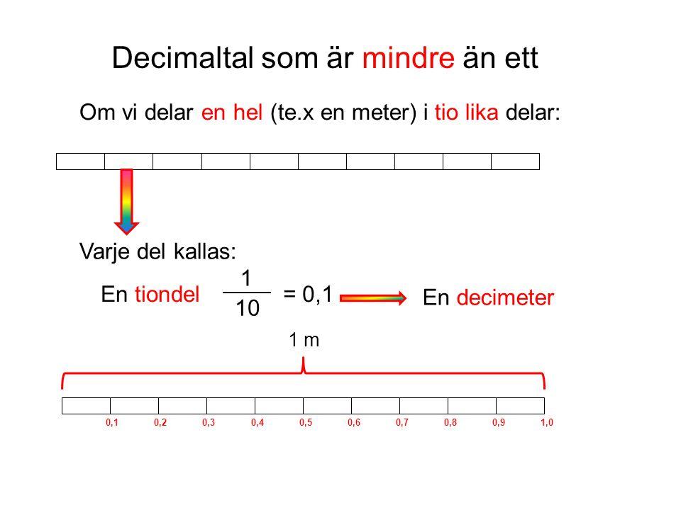 Decimaltal som är mindre än ett