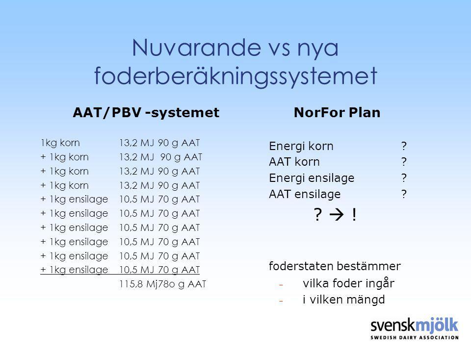 Nuvarande vs nya foderberäkningssystemet