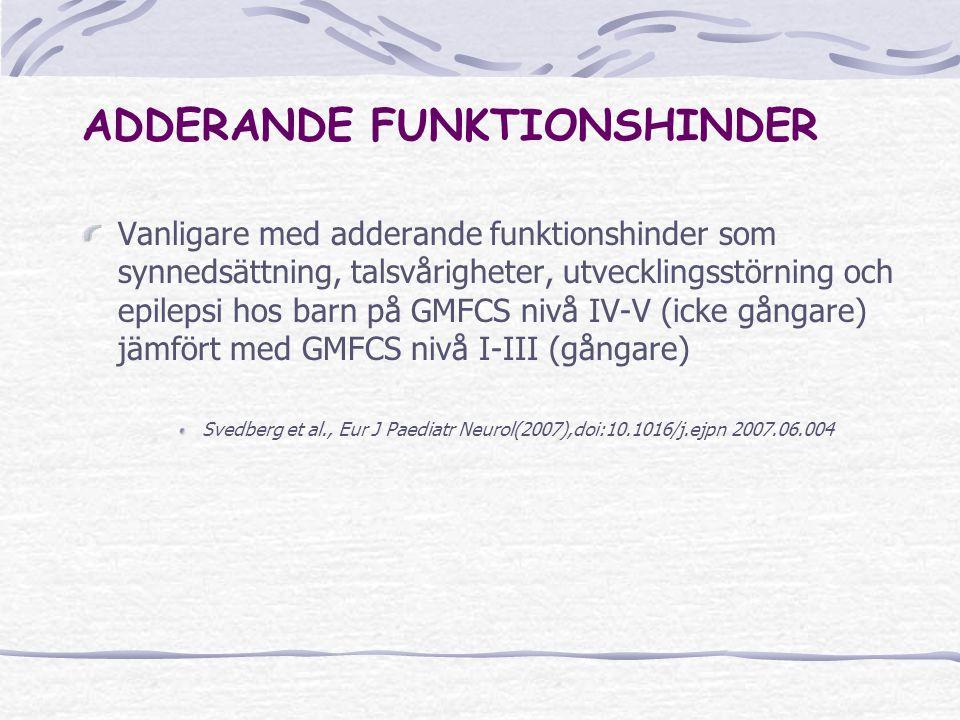 ADDERANDE FUNKTIONSHINDER