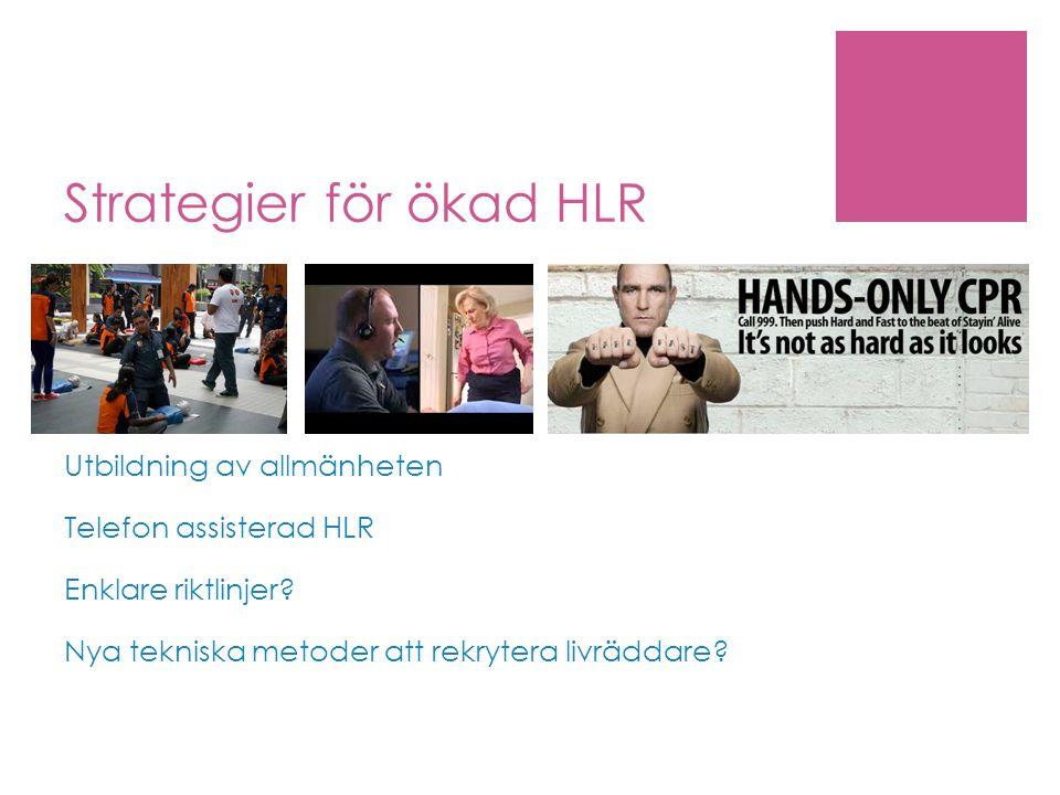 Strategier för ökad HLR