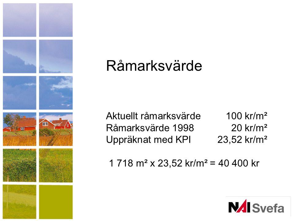 Råmarksvärde Aktuellt råmarksvärde 100 kr/m²