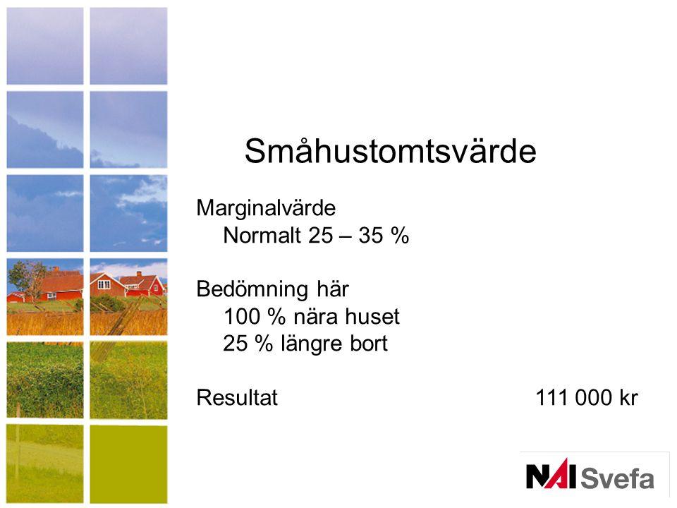 Småhustomtsvärde Marginalvärde Normalt 25 – 35 % Bedömning här