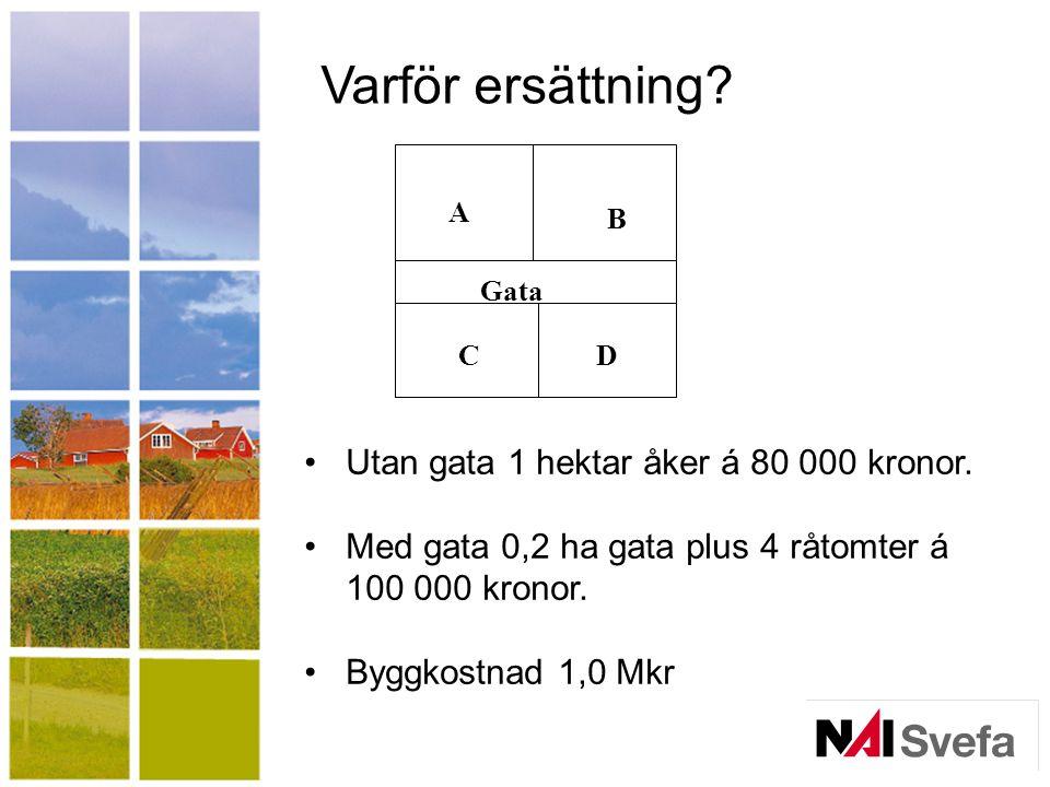 Varför ersättning Utan gata 1 hektar åker á 80 000 kronor.