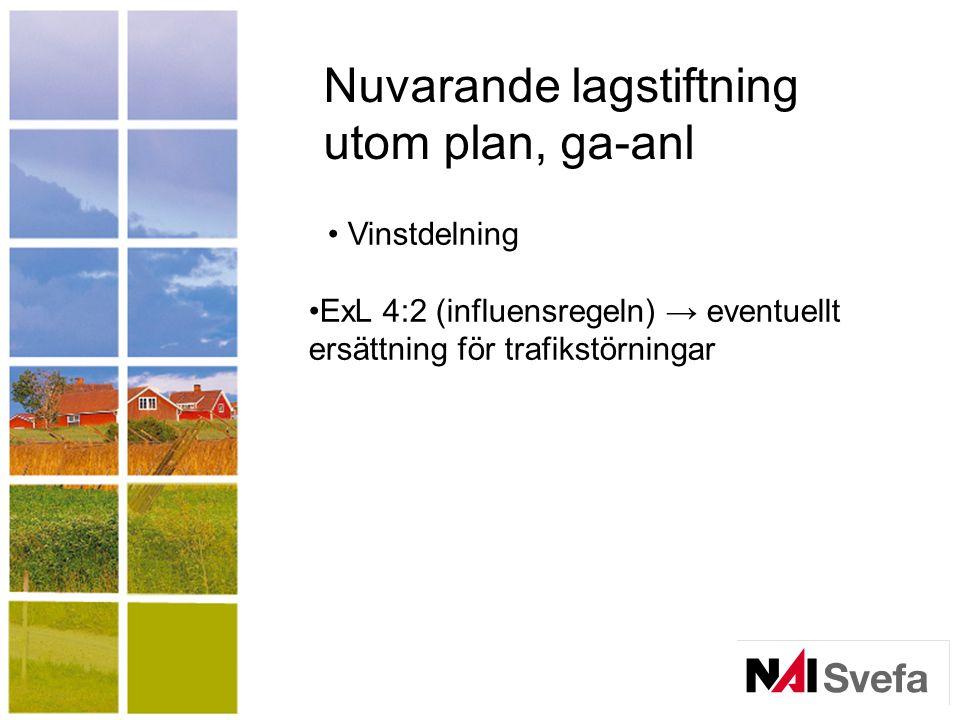 Nuvarande lagstiftning utom plan, ga-anl