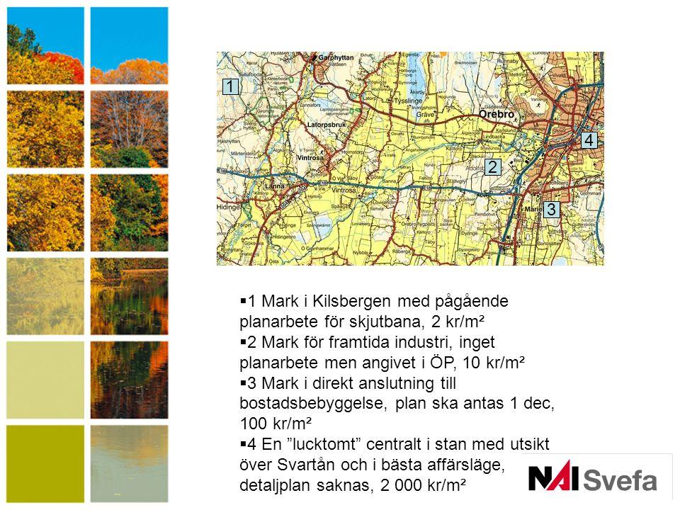 1 4. 2. 3. 1 Mark i Kilsbergen med pågående planarbete för skjutbana, 2 kr/m².