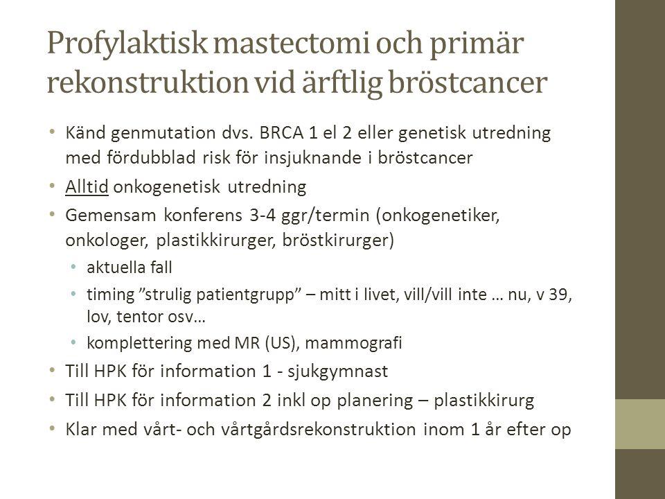 Profylaktisk mastectomi och primär rekonstruktion vid ärftlig bröstcancer