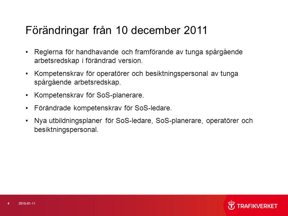 Förändringar från 10 december 2011