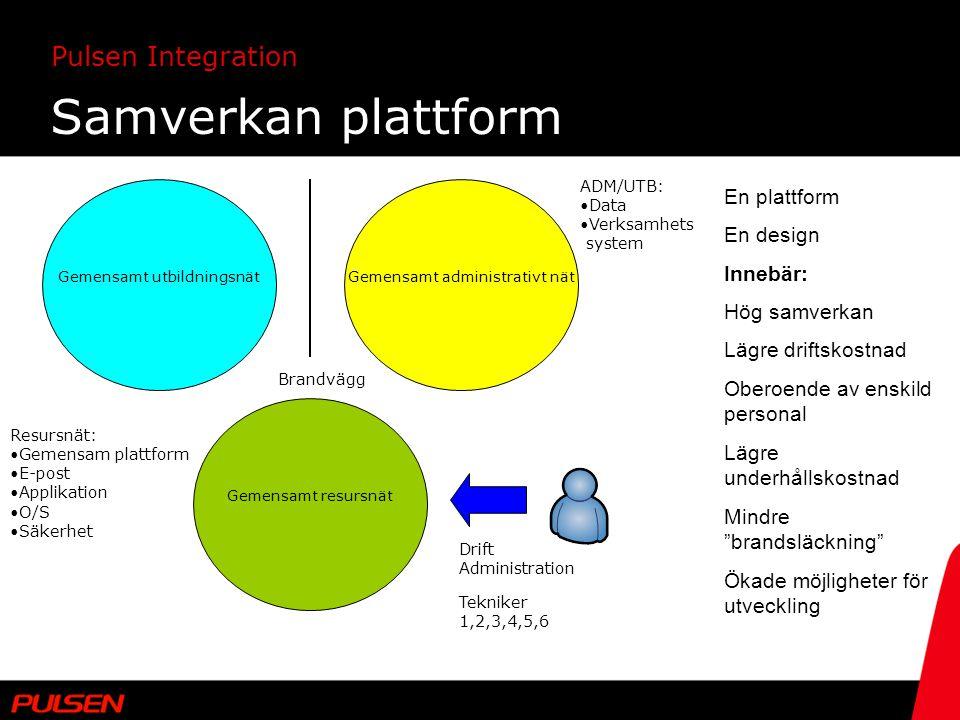 Samverkan plattform En plattform En design Innebär: Hög samverkan