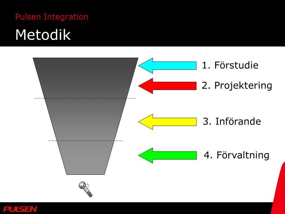 Metodik 1. Förstudie 2. Projektering 3. Införande 4. Förvaltning