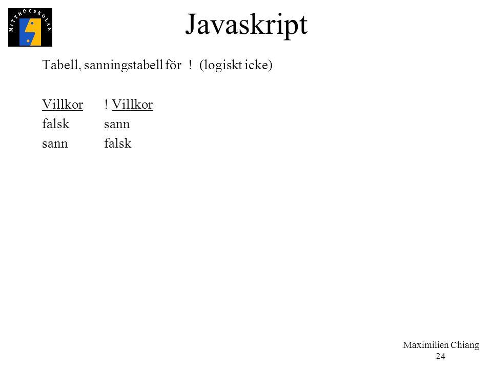 Javaskript Tabell, sanningstabell för ! (logiskt icke)