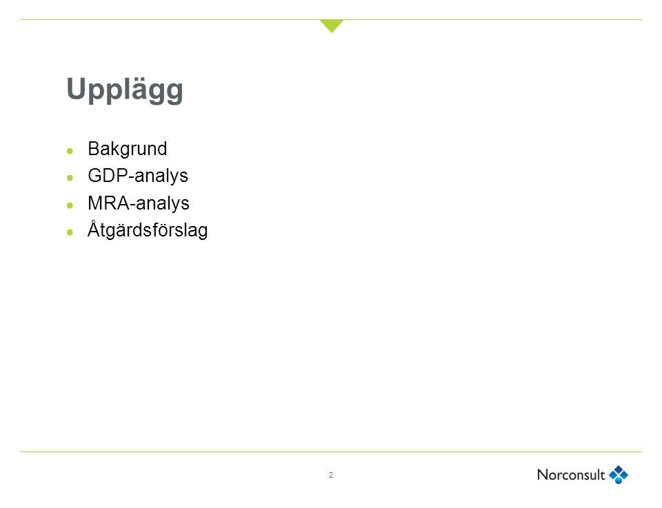 Upplägg Bakgrund GDP-analys MRA-analys Åtgärdsförslag 20 min föredrag.