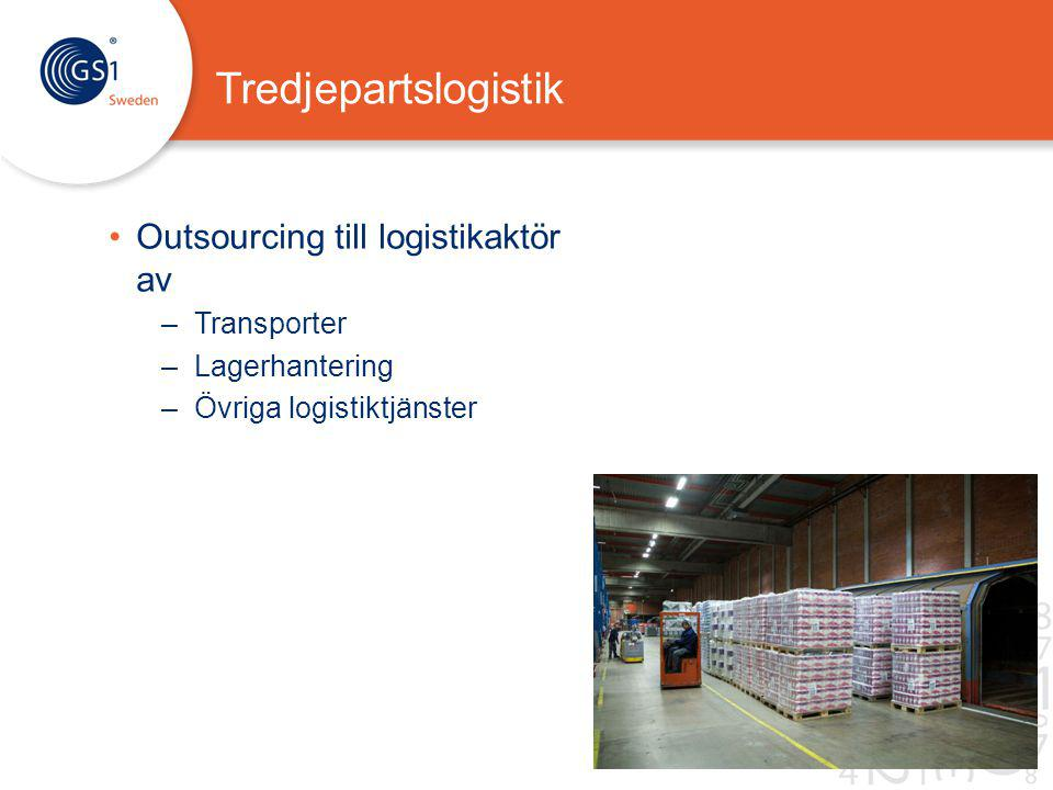 Tredjepartslogistik Outsourcing till logistikaktör av Transporter