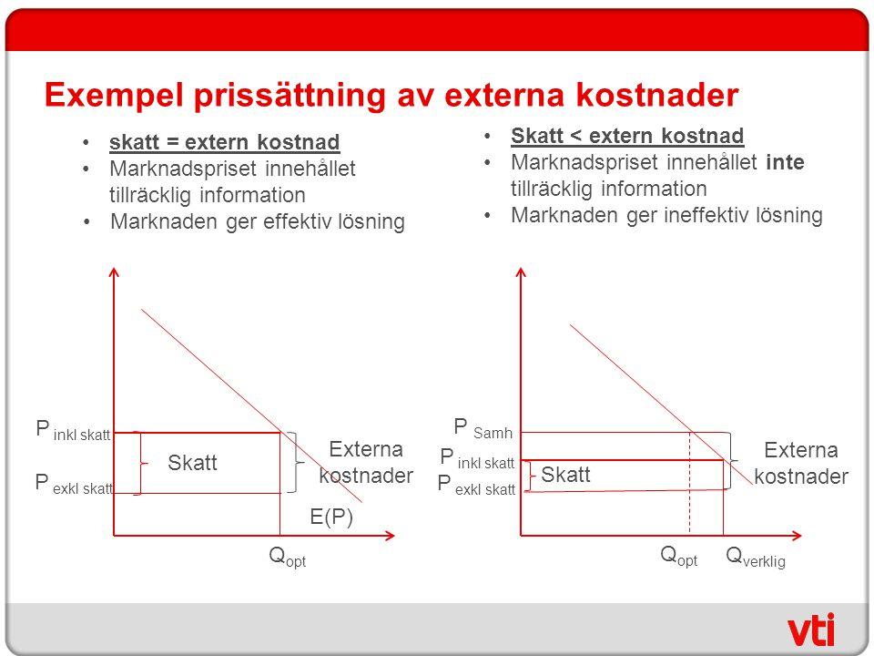 Exempel prissättning av externa kostnader