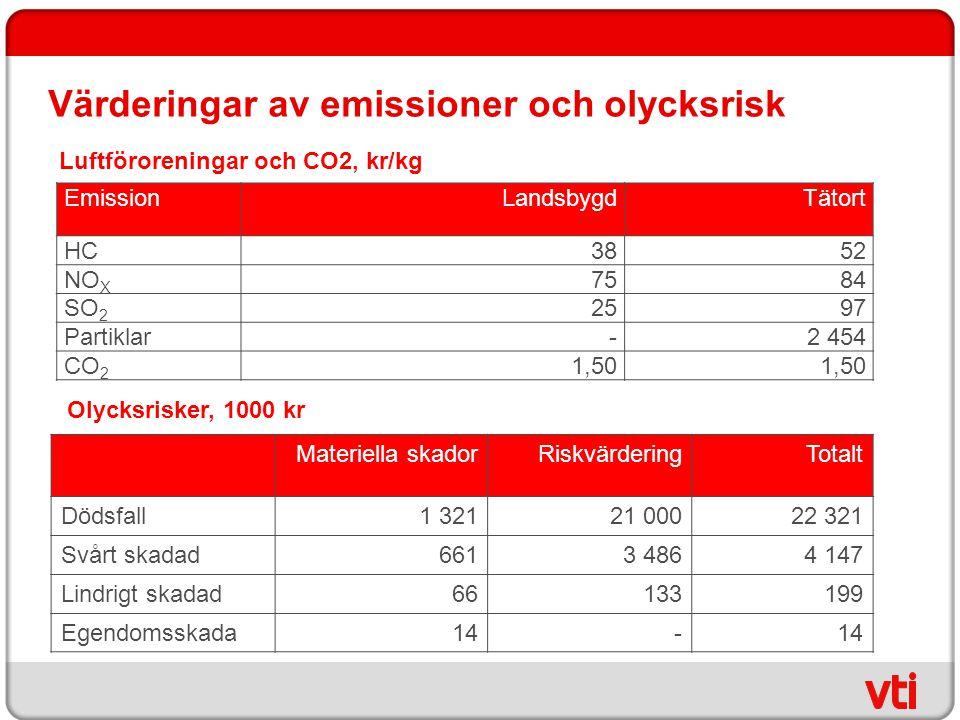 Värderingar av emissioner och olycksrisk