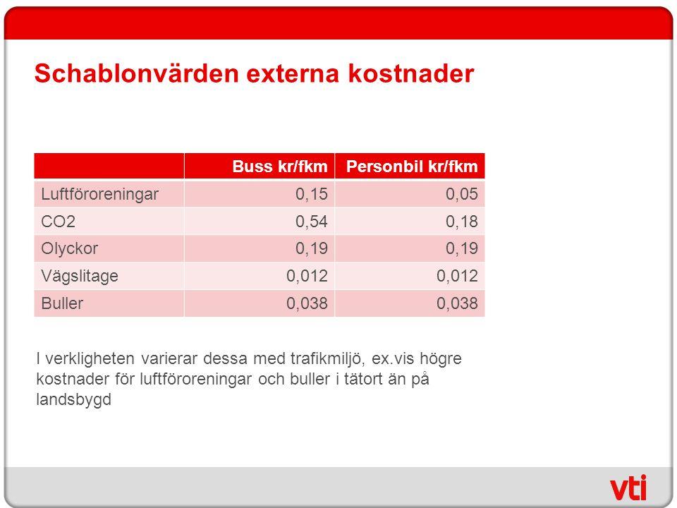 Schablonvärden externa kostnader