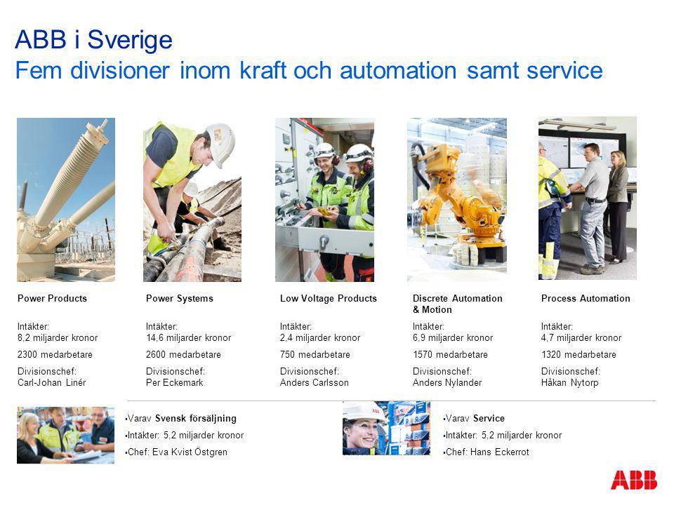 ABB i Sverige Fem divisioner inom kraft och automation samt service