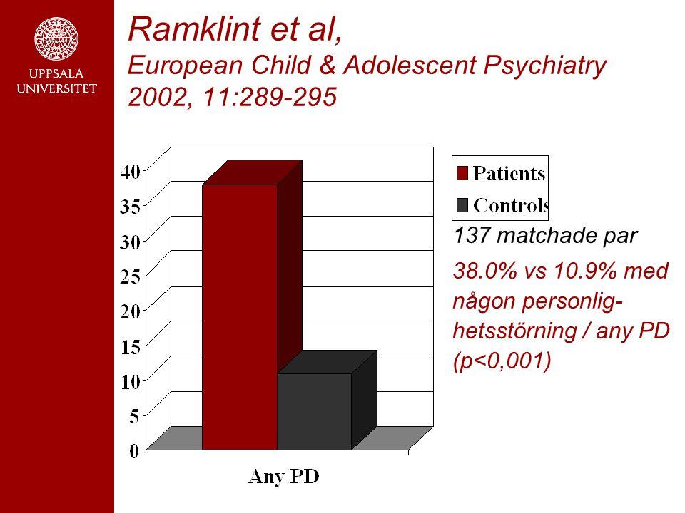 Ramklint et al, European Child & Adolescent Psychiatry 2002, 11:289-295