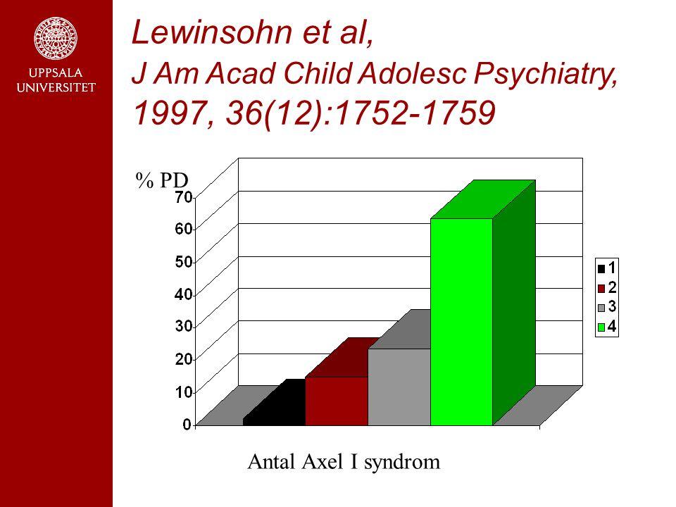 Lewinsohn et al, J Am Acad Child Adolesc Psychiatry, 1997, 36(12):1752-1759