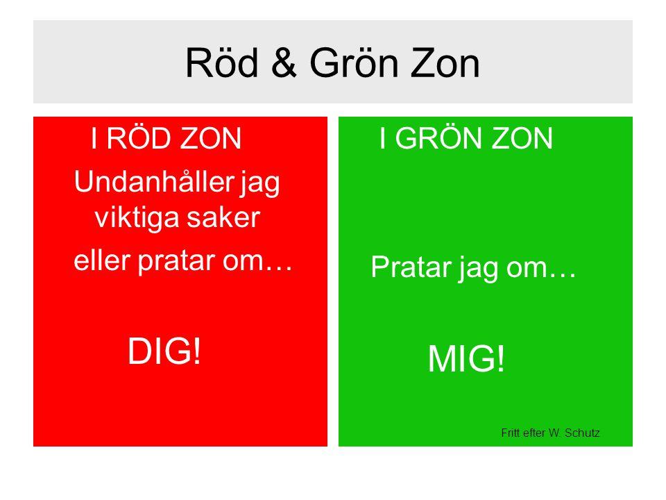 Röd & Grön Zon I RÖD ZON Undanhåller jag viktiga saker