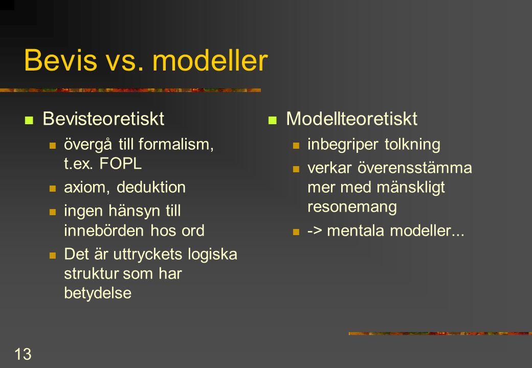 Bevis vs. modeller Bevisteoretiskt Modellteoretiskt