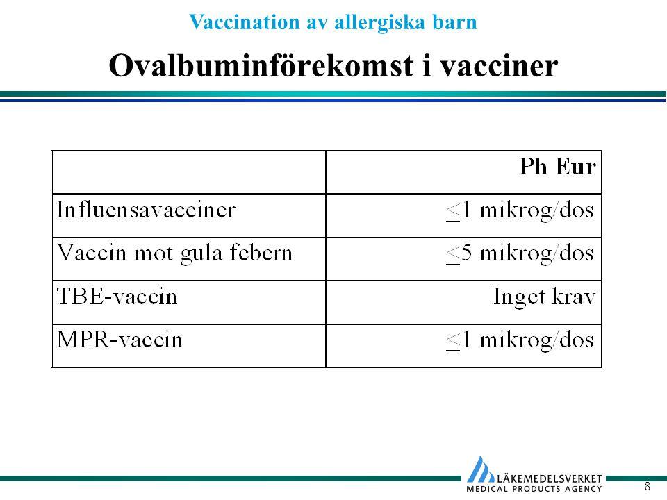 Ovalbuminförekomst i vacciner