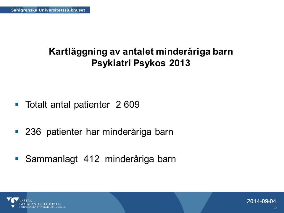 Kartläggning av antalet minderåriga barn Psykiatri Psykos 2013