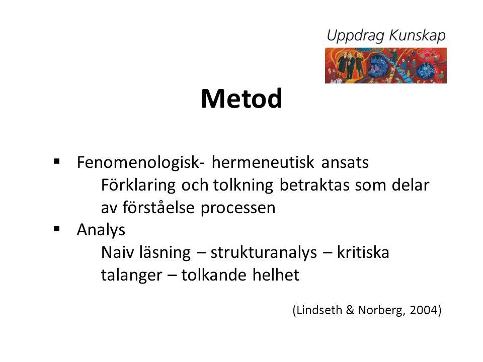 Metod Fenomenologisk- hermeneutisk ansats