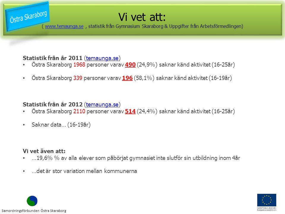 Vi vet att: Östra Skaraborg Statistik från år 2011 (temaunga.se)