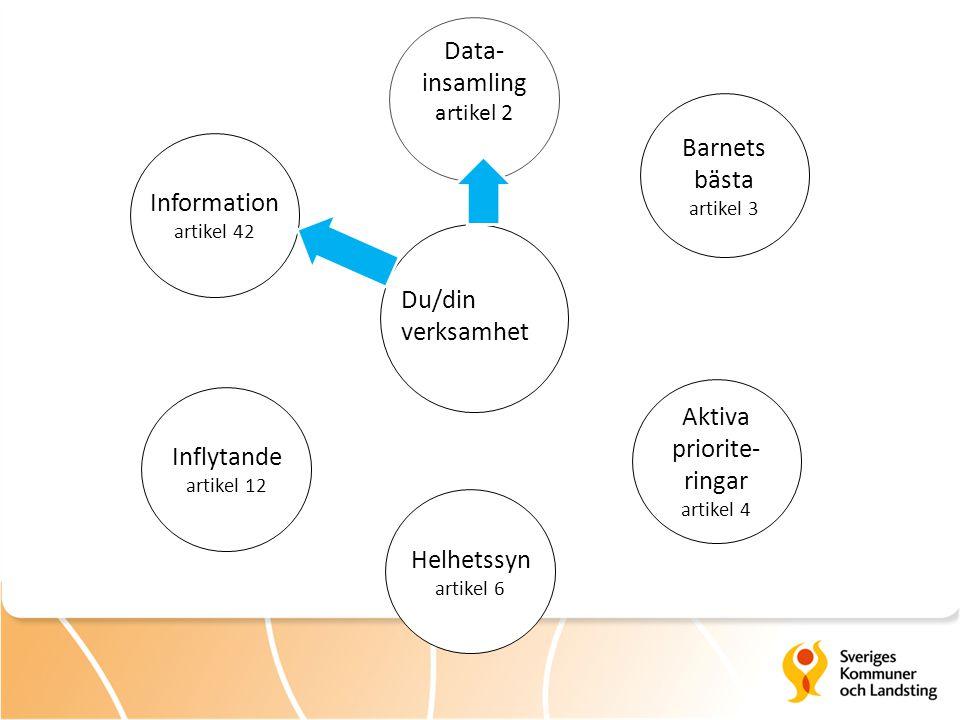Data- insamling Barnets bästa Information Du/din verksamhet Aktiva