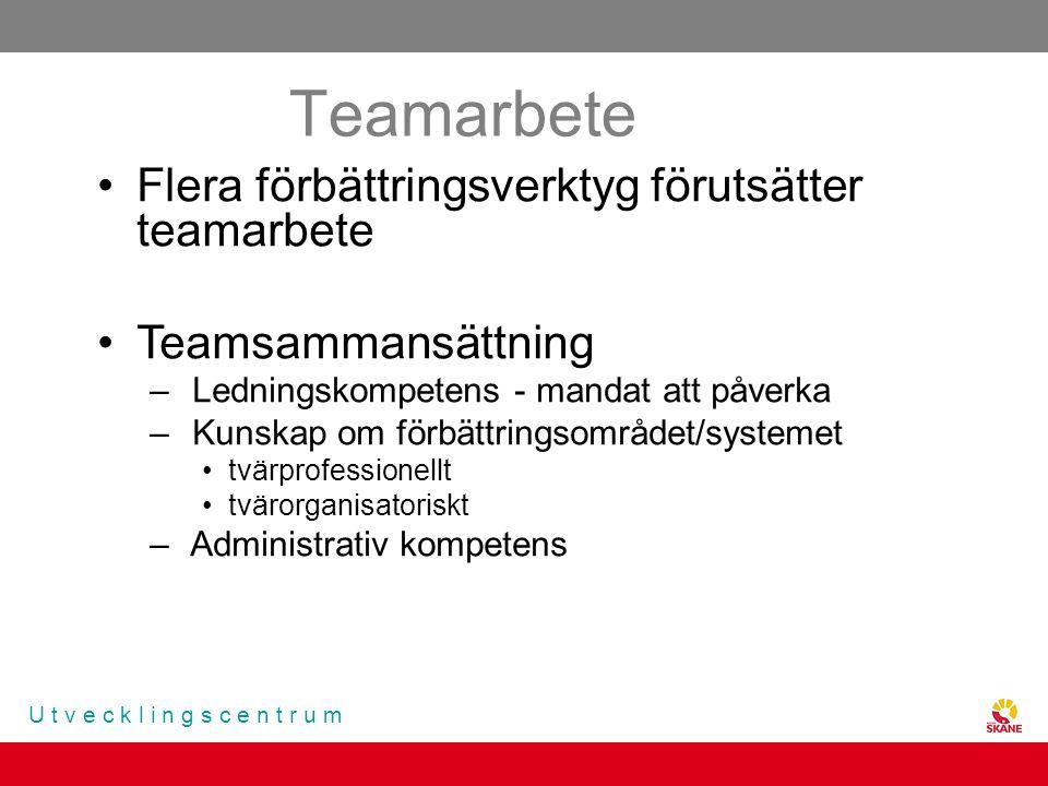 Teamarbete Flera förbättringsverktyg förutsätter teamarbete