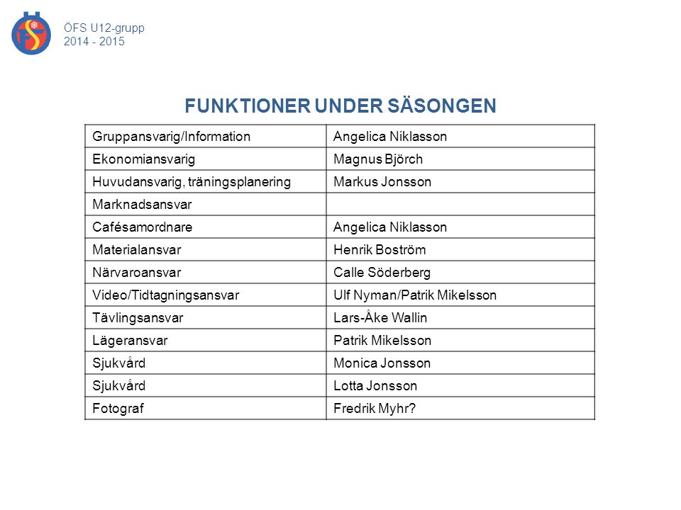 FUNKTIONER UNDER SÄSONGEN