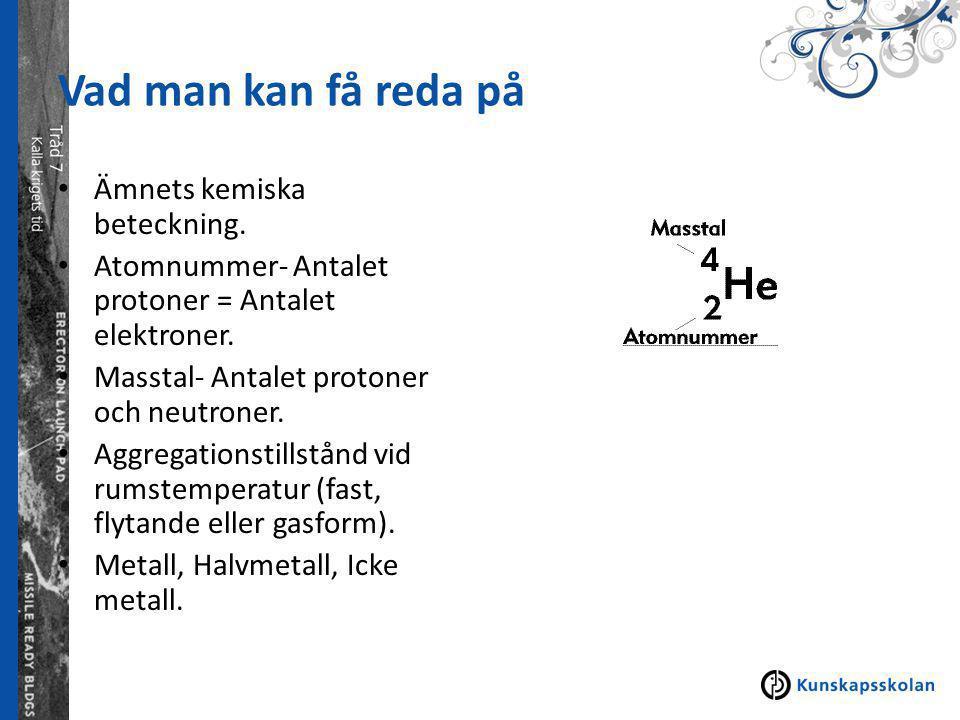 Vad man kan få reda på Ämnets kemiska beteckning.