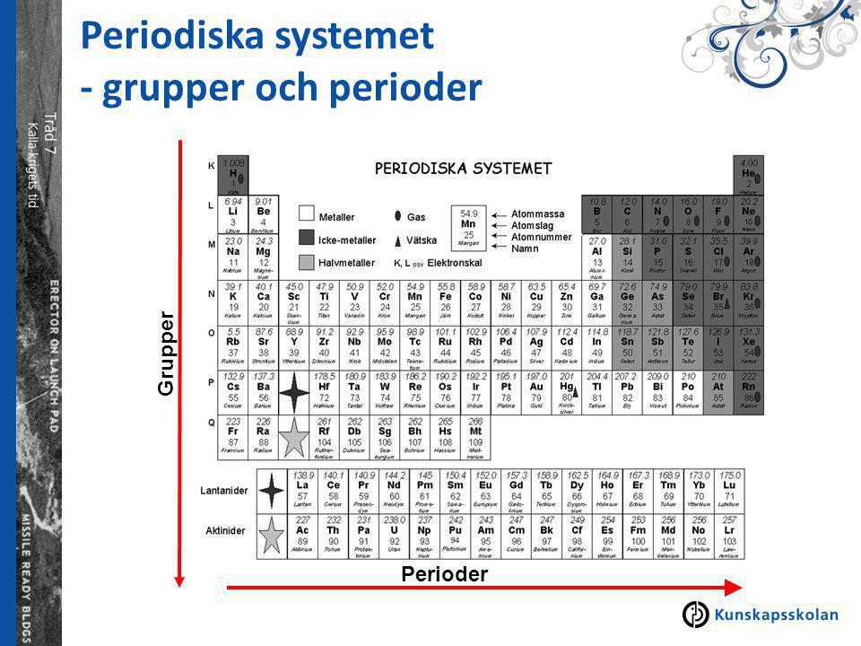 Periodiska systemet - grupper och perioder