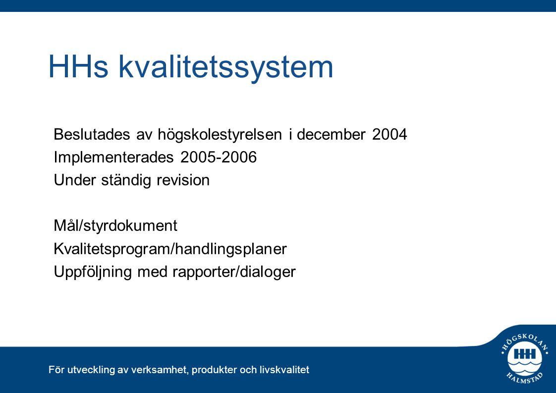 HHs kvalitetssystem Beslutades av högskolestyrelsen i december 2004