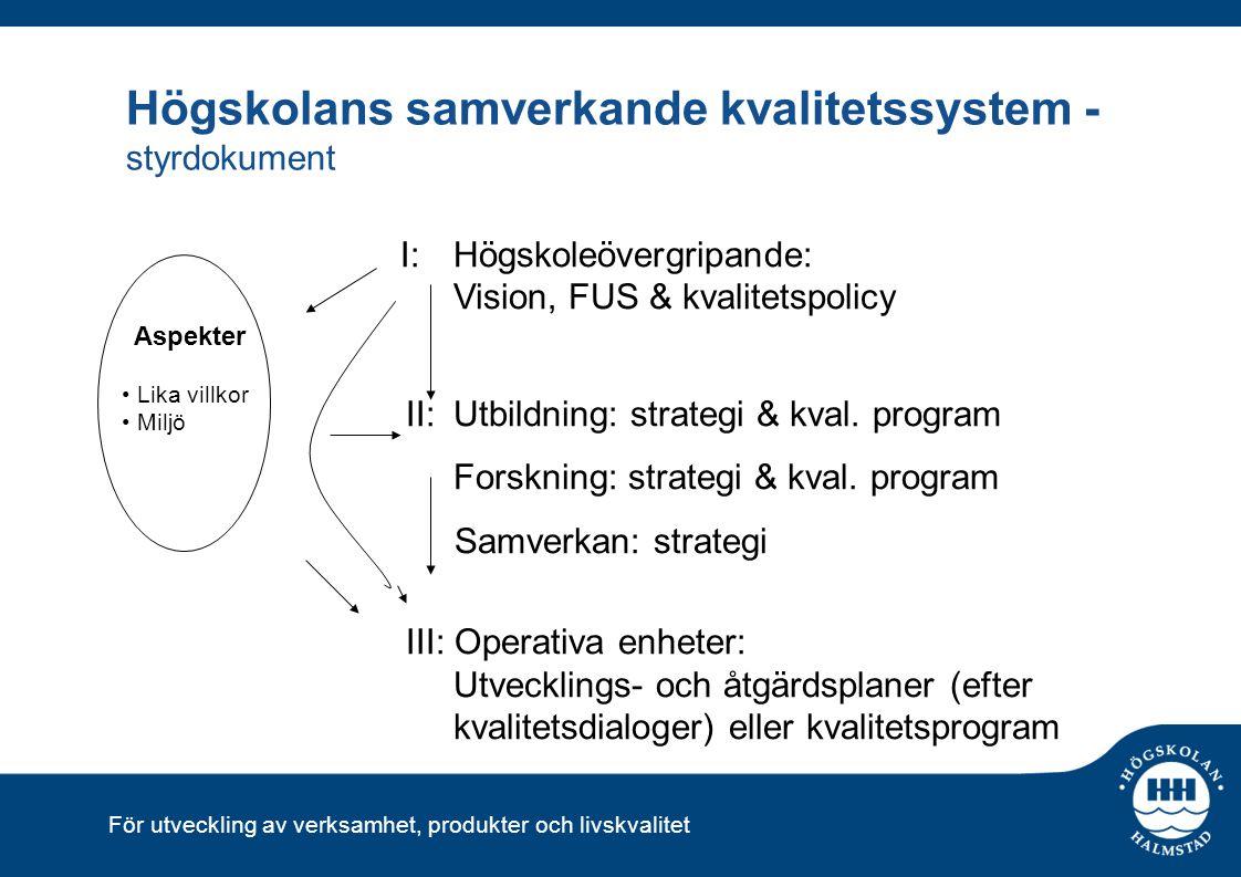 Högskolans samverkande kvalitetssystem - styrdokument