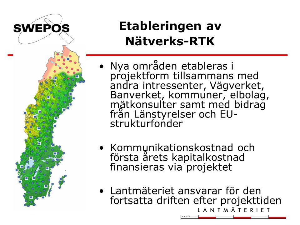 Etableringen av Nätverks-RTK