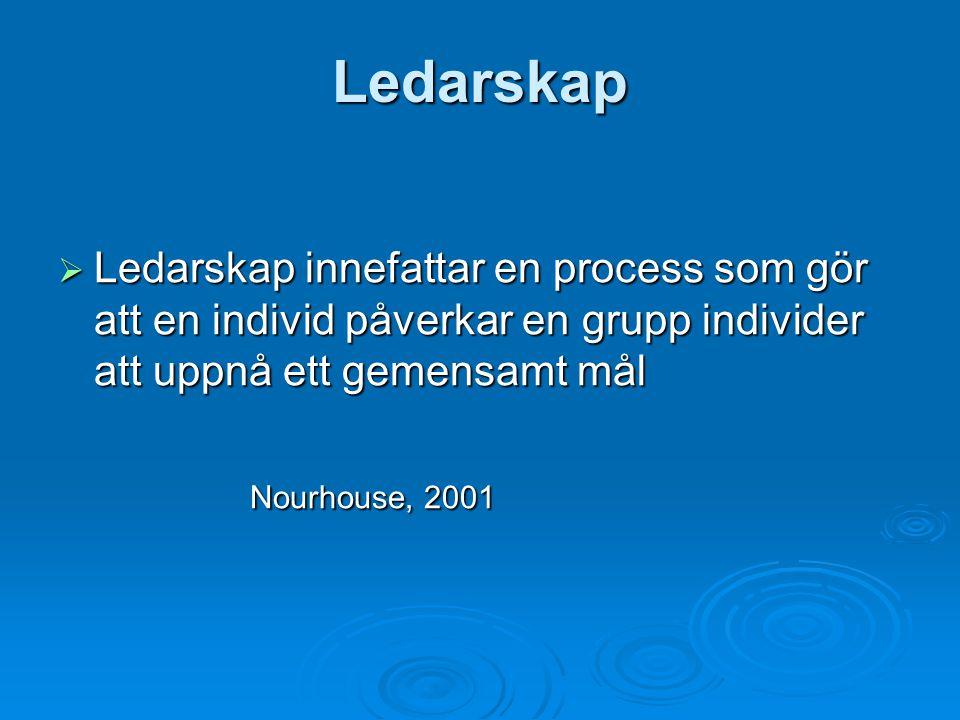 Ledarskap Ledarskap innefattar en process som gör att en individ påverkar en grupp individer att uppnå ett gemensamt mål.