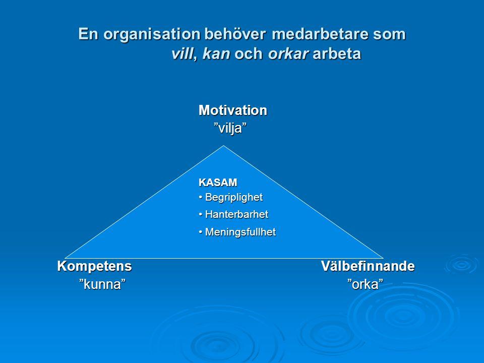 En organisation behöver medarbetare som vill, kan och orkar arbeta