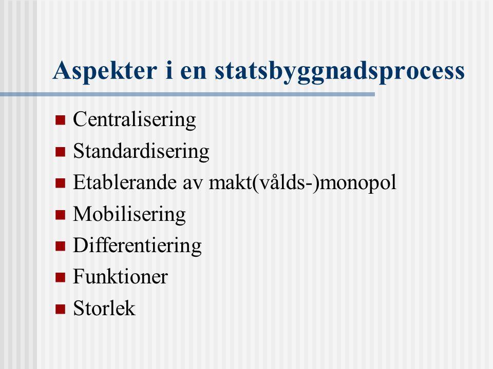 Aspekter i en statsbyggnadsprocess