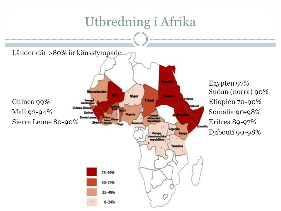 Utbredning i Afrika