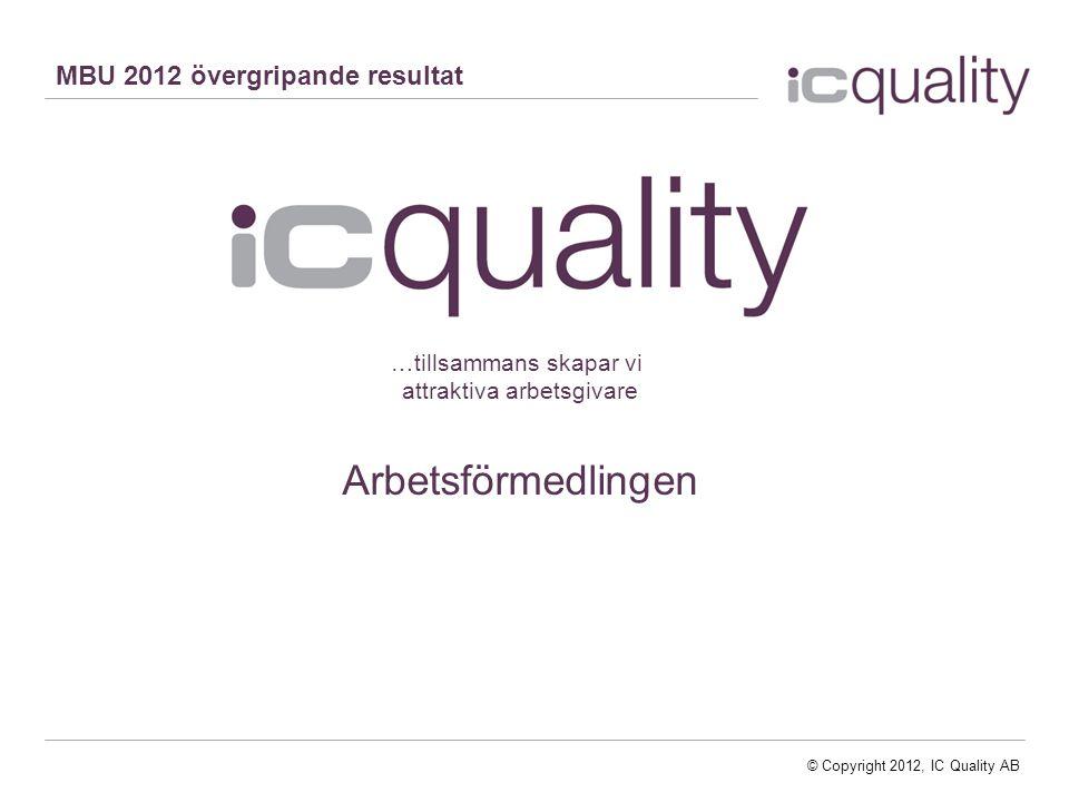 Arbetsförmedlingen MBU 2012 övergripande resultat