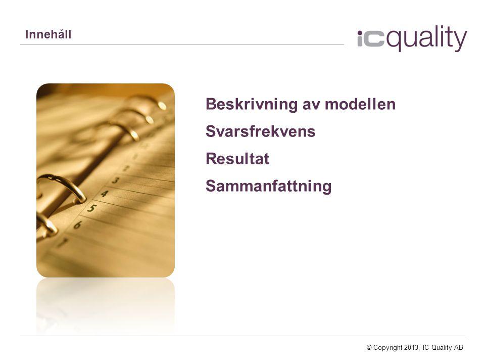 Beskrivning av modellen Svarsfrekvens Resultat Sammanfattning
