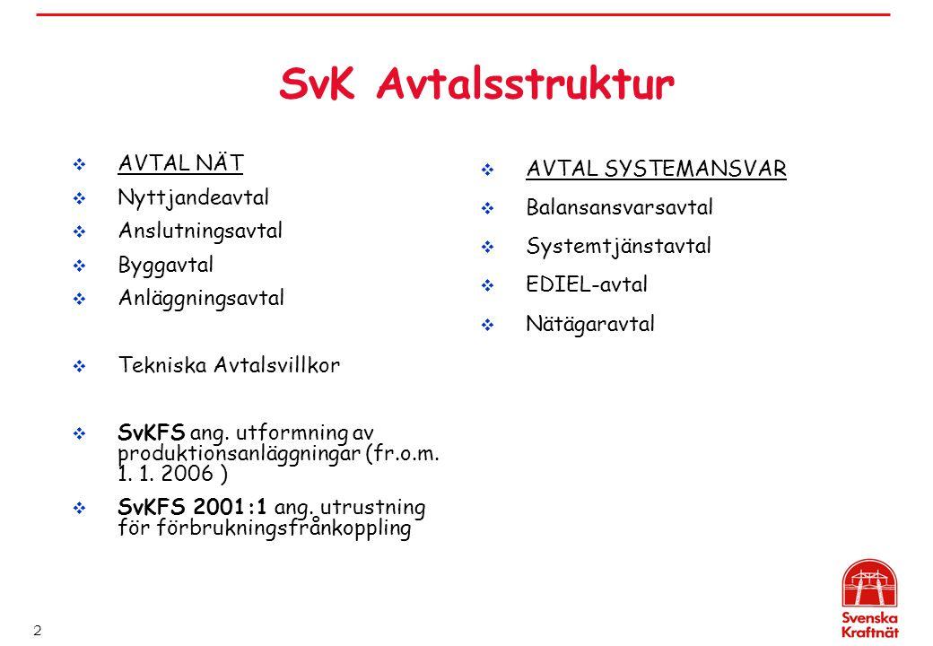 SvK Avtalsstruktur AVTAL NÄT Nyttjandeavtal Anslutningsavtal Byggavtal