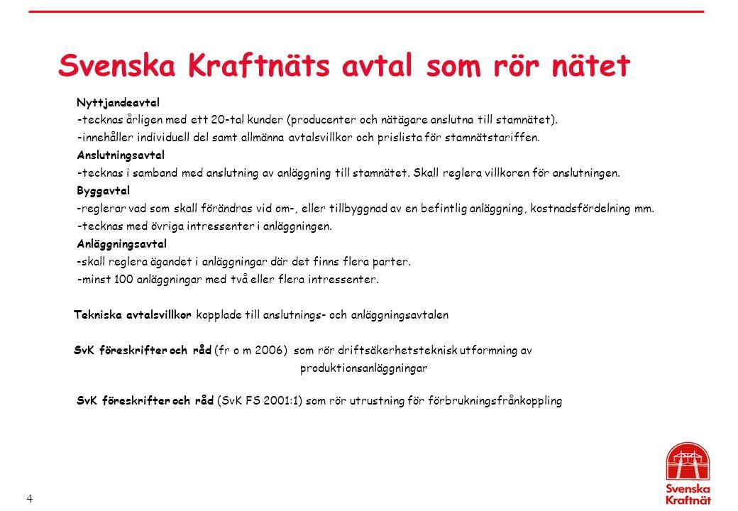 Svenska Kraftnäts avtal som rör nätet