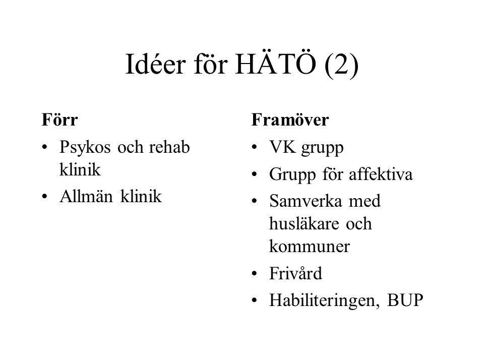 Idéer för HÄTÖ (2) Förr Psykos och rehab klinik Allmän klinik Framöver
